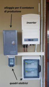 inverter quadri cotnatore fotovotlaico